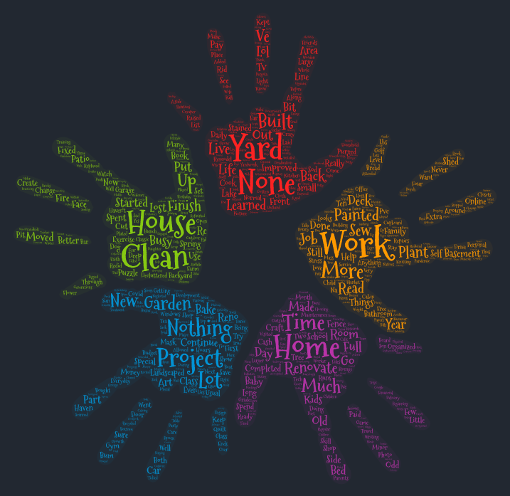 Week 14 New Questoin Word Cloud - FINAL