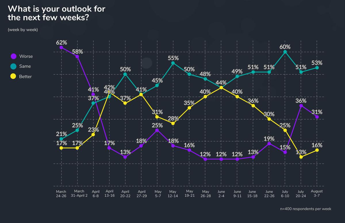 Week 17 outlook